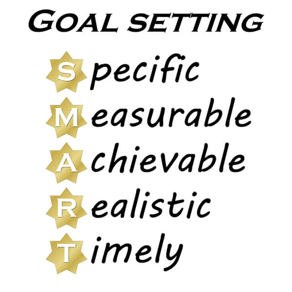 smart goals image shutterstock 207178807